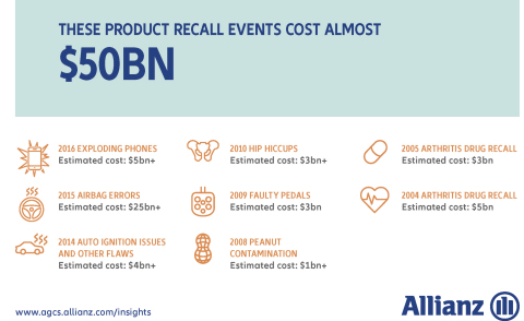 Allianz Global Corporate Specialty Large Product Recall Events FINAL webready