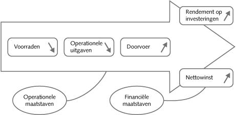 Bottleneck-management-1-1