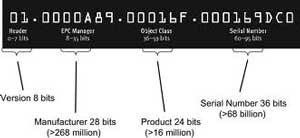 RFID-f1